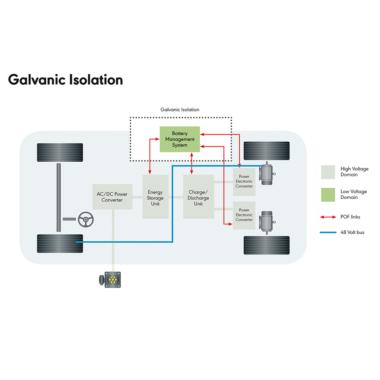 Batteriemanagement-System mit optischer Konnektivität bereit für die Produktion