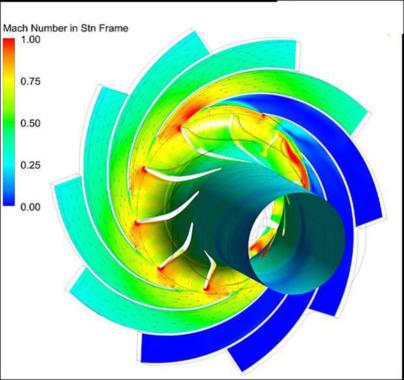 Neues Prinzip der Abgasführung verbessert Turboaufladung bei Verbrennungsmotoren