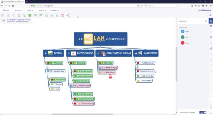 MindManager 2020 verbindet Menschen, Daten und Plattformen