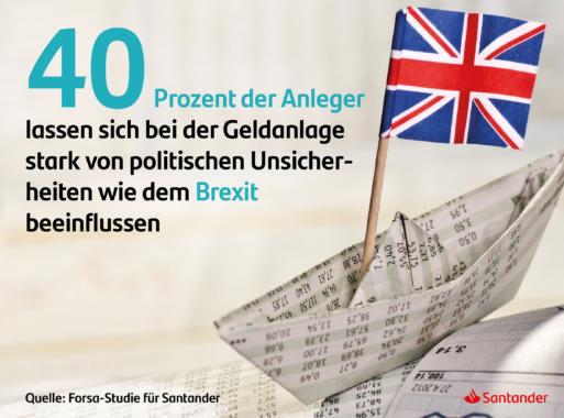 Studie: Anleger lassen sich von politischen Unsicherheiten wie dem Brexit stark beeinflussen
