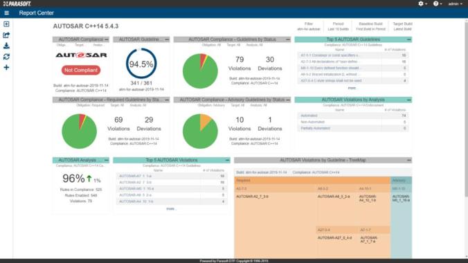 Parasoft: Kompromisslose Anwendung des AUTOSAR C++14 Standards