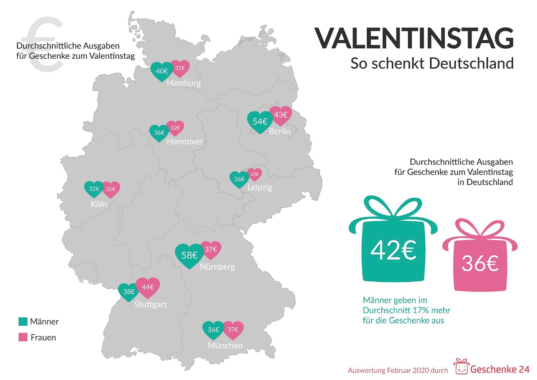 Geschenke 24-Statistik: Hier wohnen die verliebtesten Frauen & Männer