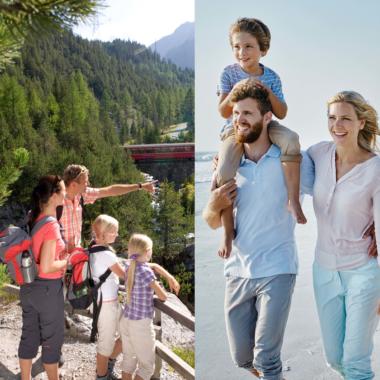 Checkliste für Deutschland-Reisende