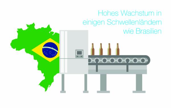 Globale Studie identifiziert Faktoren für Investitionen und Entwicklung auf dem Brauereimarkt