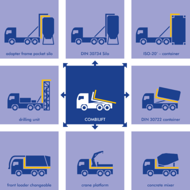 HGV road transport – more utilisation through adaptation