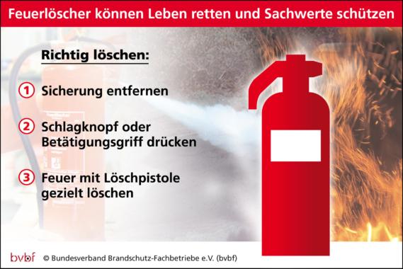 Mit Sicherheit grillen: Wichtige Tipps rund um Feuer und Glut