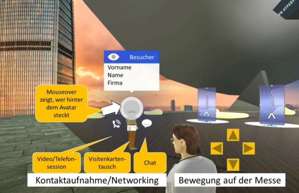 Kongresse in Corona Zeiten: Virtuell Netzwerken mit Avataren