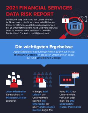 Erhebliches Datenrisiko in der Finanzbranche