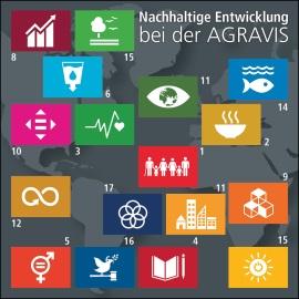 SDG-Audioreihe der AGRAVIS – neue Folge online hören