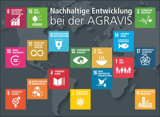 Neue Folge der AGRAVIS-Audioreihe: AGRAVIS und SDG 12